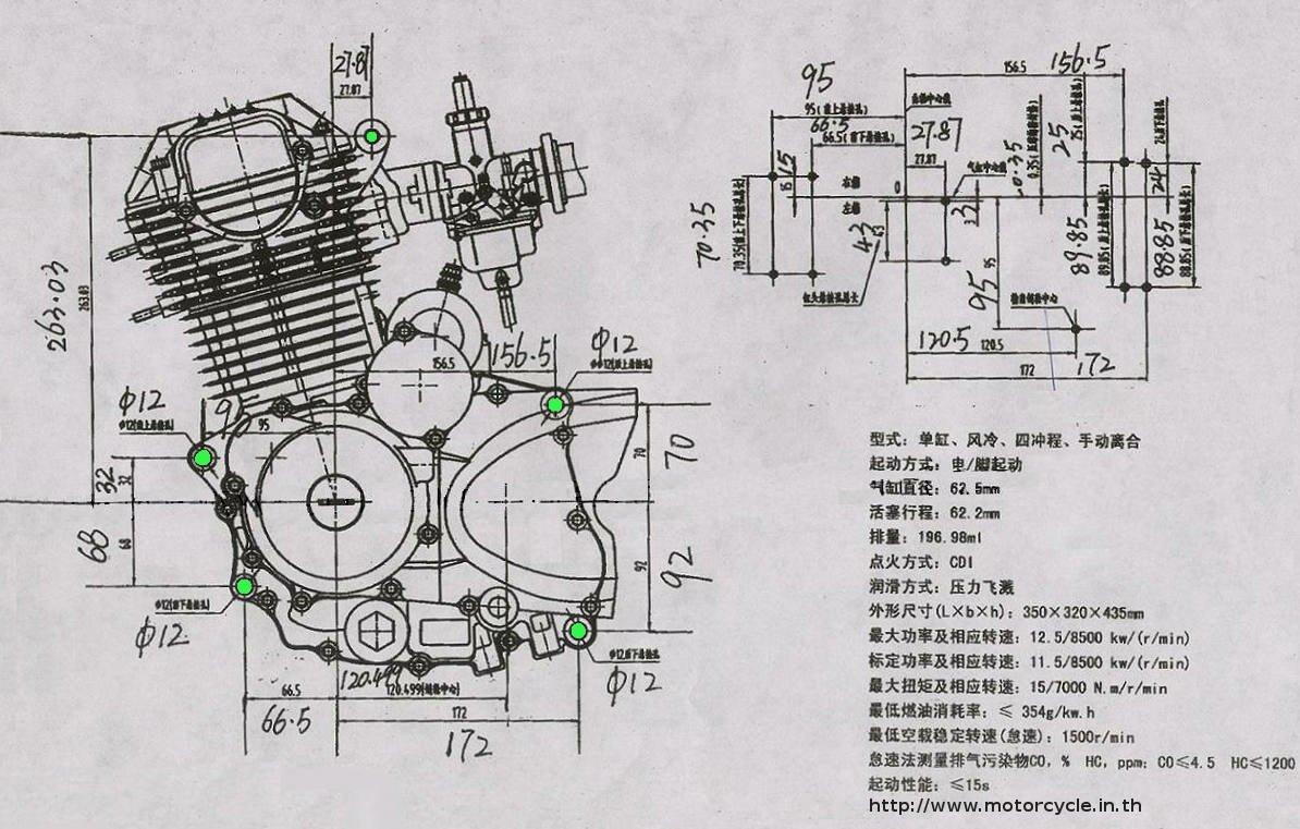 200cc Lifan Wiring Diagram Manual Guide